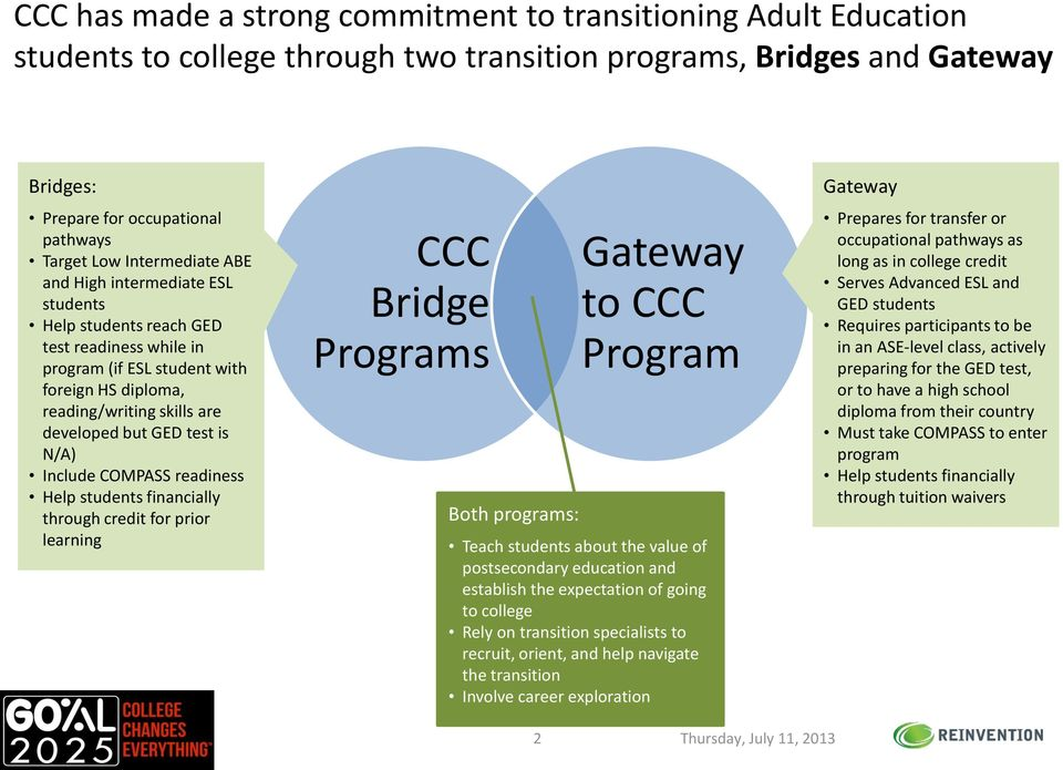 is N/A) Include COMPASS readiness Help students financially through credit for prior learning CCC Bridge Programs Both programs: Gateway to CCC Program Teach students about the value of postsecondary