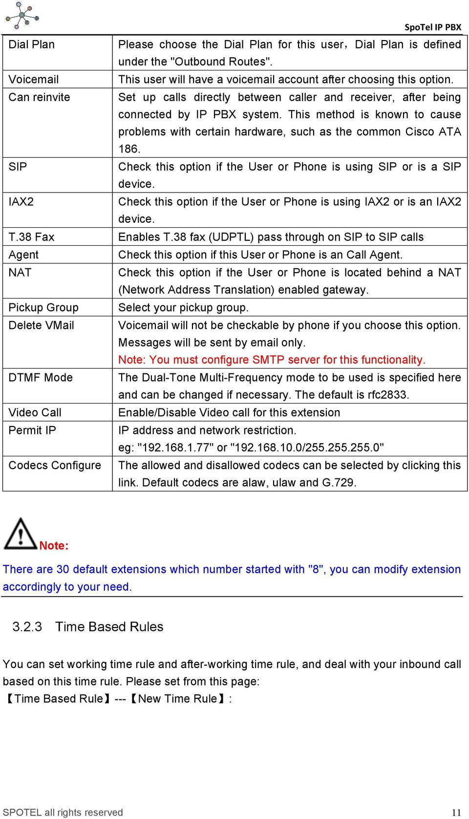 SIP Check this option if the User or Phone is using SIP or is a SIP device. IAX2 Check this option if the User or Phone is using IAX2 or is an IAX2 device. T.38 Fax Enables T.