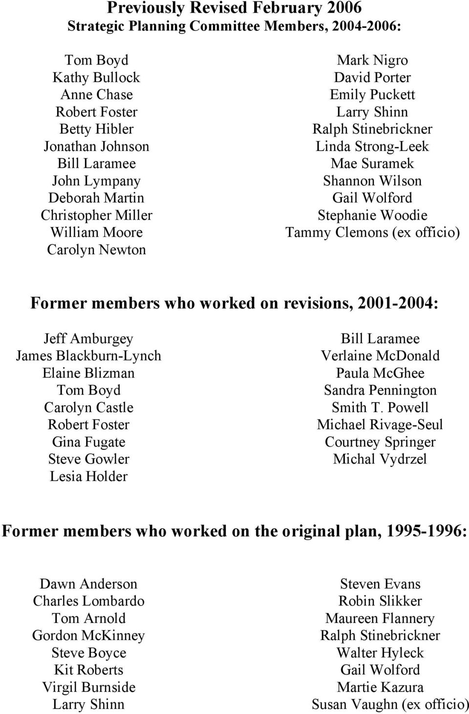 Tammy Clemons (ex officio) Former members who worked on revisions, 2001-2004: Jeff Amburgey James Blackburn-Lynch Elaine Blizman Tom Boyd Carolyn Castle Robert Foster Gina Fugate Steve Gowler Lesia