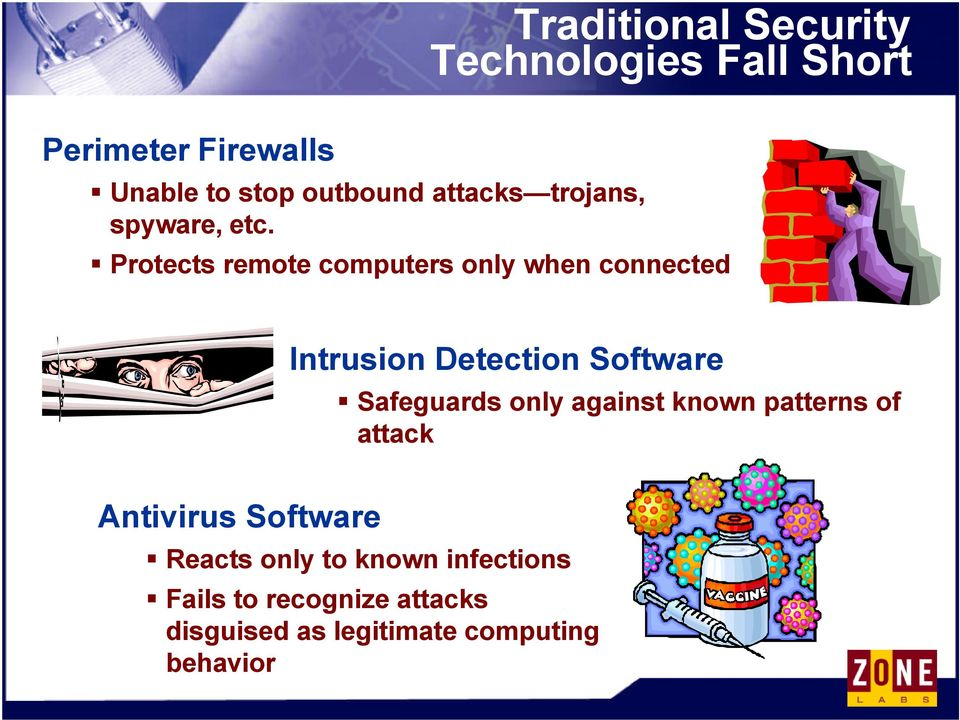 Protects remote computers only when connected Intrusion Detection Software Safeguards only