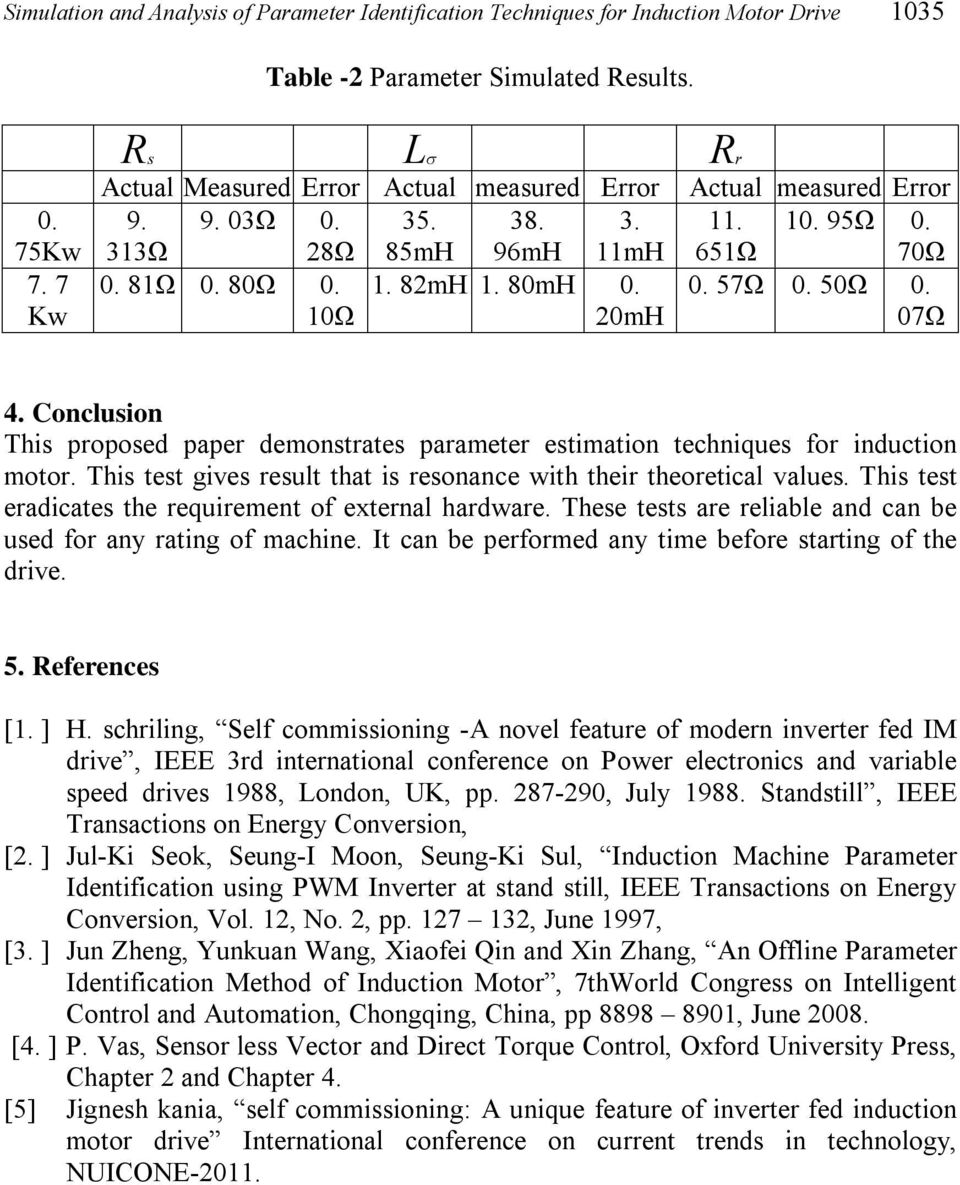 57Ω 0. 50Ω 0. 07Ω 4. Conclusion This proposed paper demonstrates parameter estimation techniques for induction motor. This test gives result that is resonance with their theoretical values.