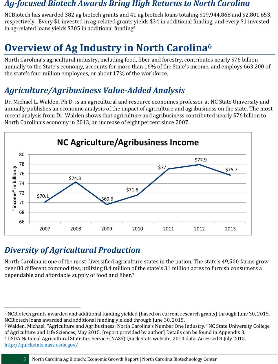 Overview of Ag Industry in North Carolina 6 North Carolina's agricultural industry, including food, fiber and forestry, contributes nearly $76 billion annually to the State's economy, accounts for