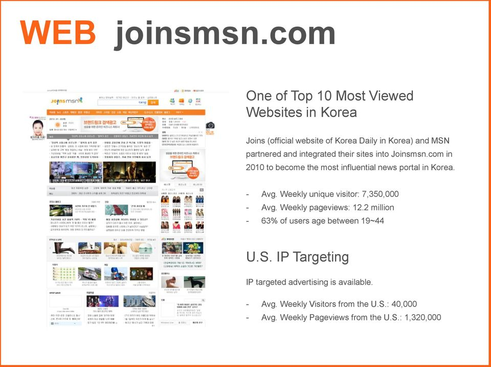 integrated their sites into Joinsmsn.com in 2010 to become the most influential news portal in Korea. - Avg.