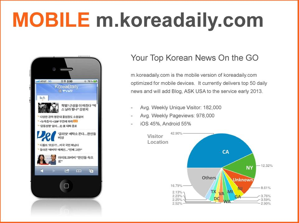 It currently delivers top 50 daily news and will add Blog, ASK USA to the service early 2013.