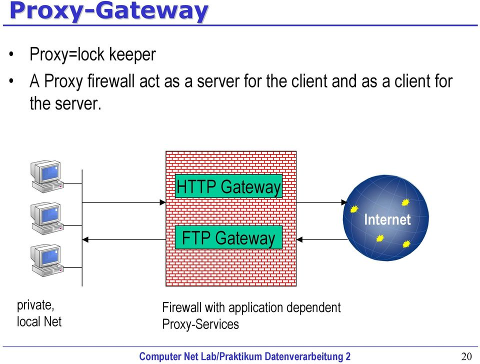 HTTP Gateway FTP Gateway Internet private, local Net Firewall with