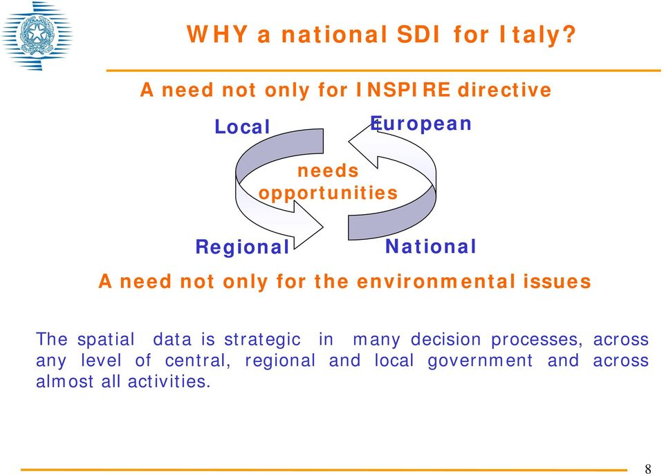 Regional National A need not only for the environmental issues The spatial data