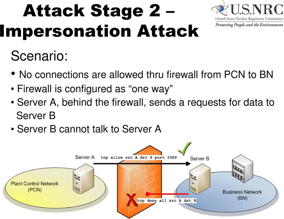 Firewall is configured as one way Server A, behind the