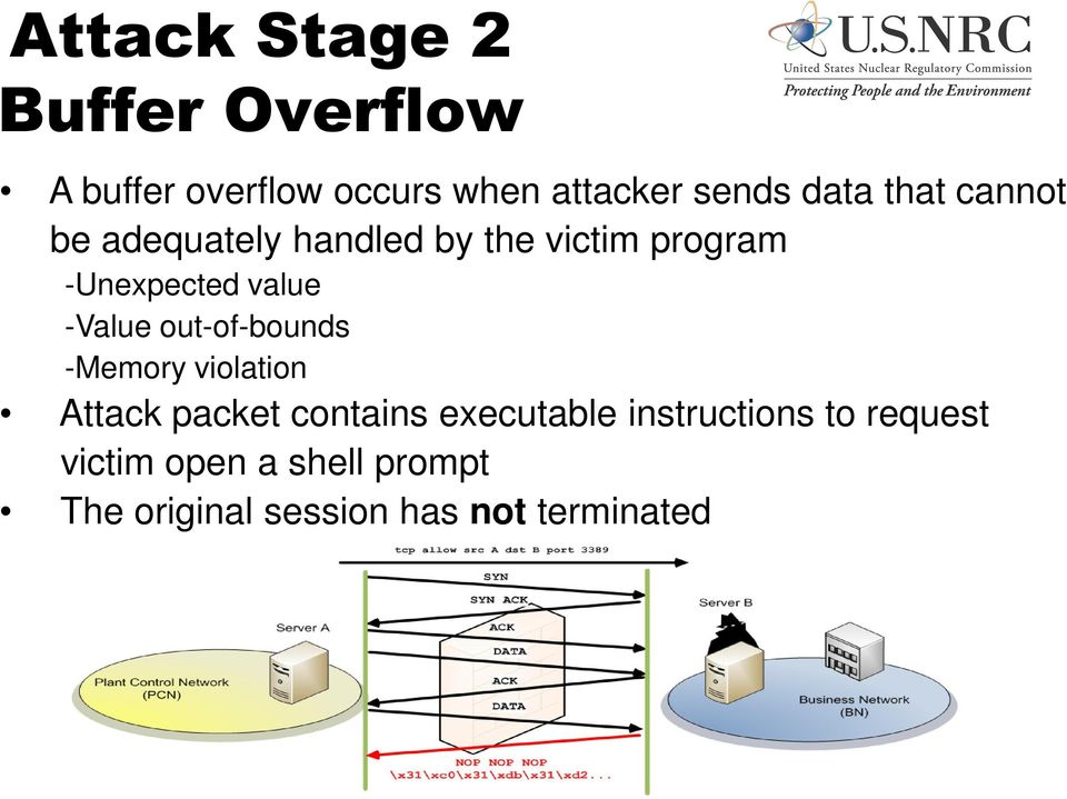 out-of-bounds -Memory violation Attack packet contains executable instructions