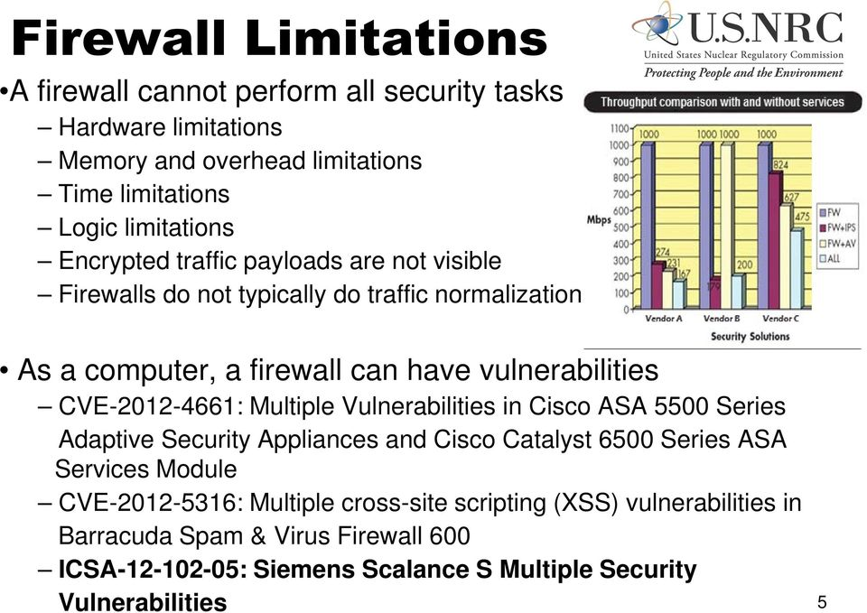 CVE-2012-4661: Multiple Vulnerabilities in Cisco ASA 5500 Series Adaptive Security Appliances and Cisco Catalyst 6500 Series ASA Services Module