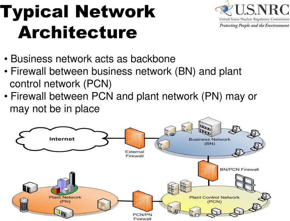 and plant control network (PCN) Firewall between