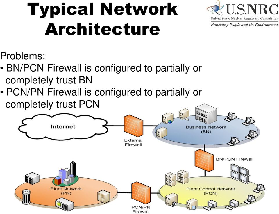 or completely trust BN PCN/PN Firewall is