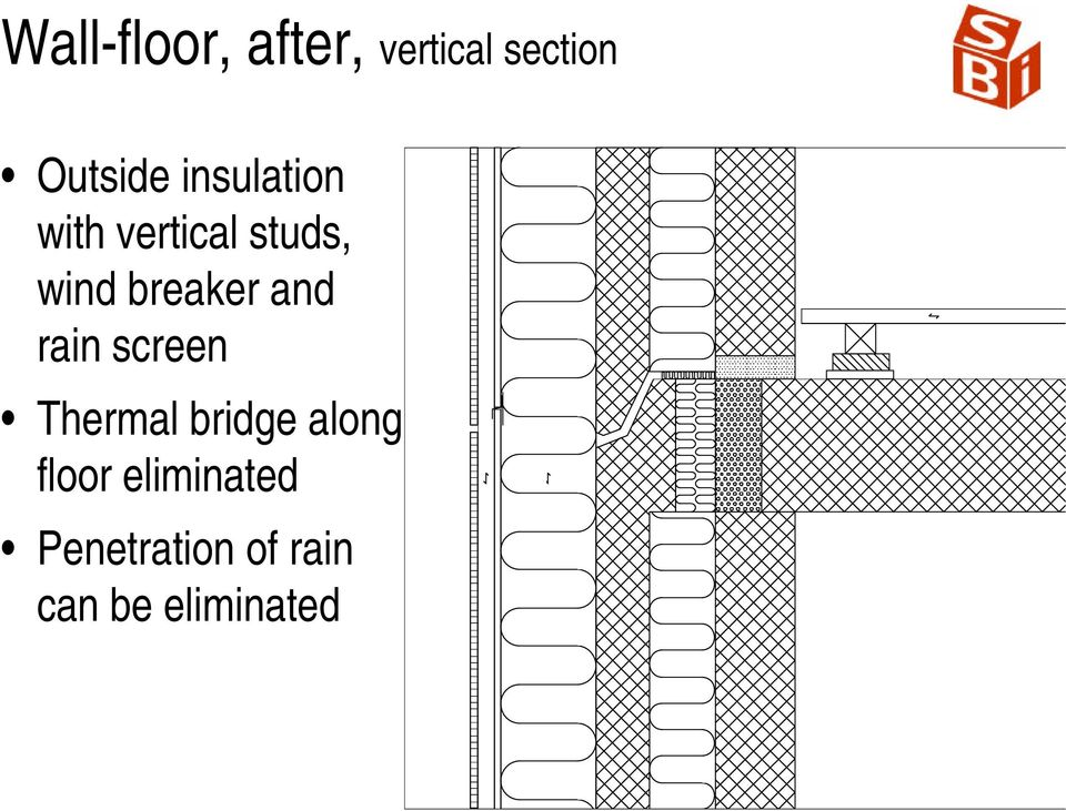and rain screen Thermal bridge along floor