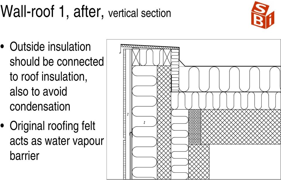 roof insulation, also to avoid condensation