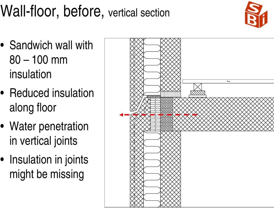 insulation along floor Water penetration in
