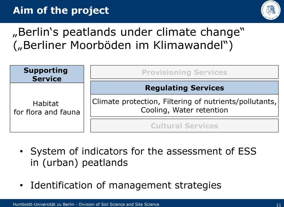 nutrients/pollutants, Cooling, Water retention Cultural Services System of indicators for the assessment of ESS in