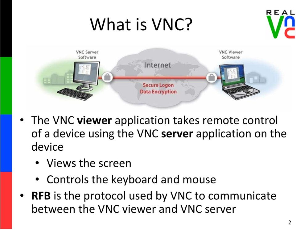 using the VNC server application on the device Views the screen