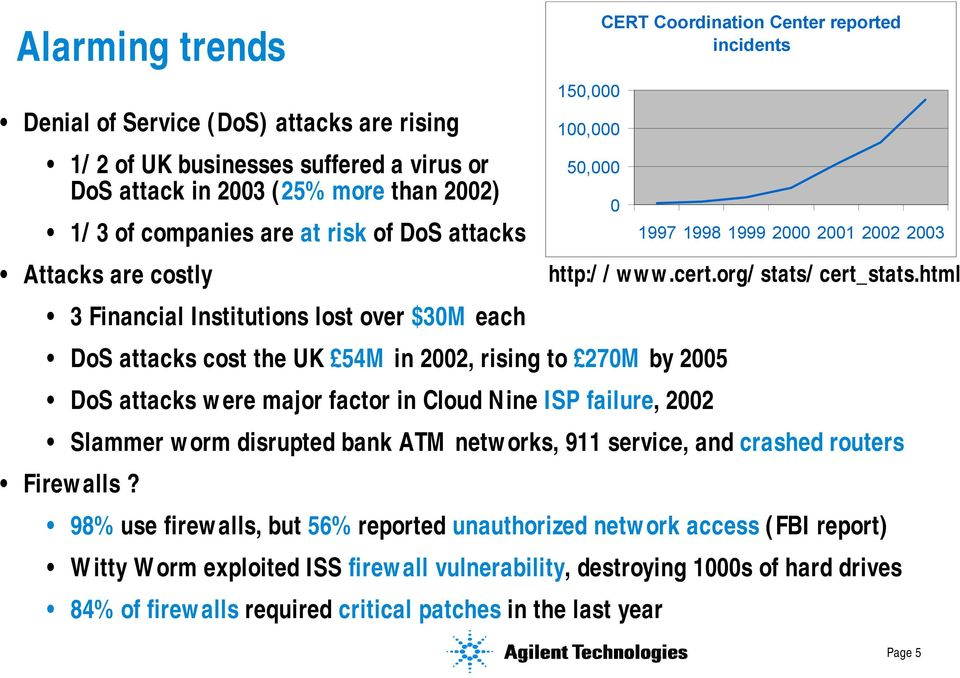 bank ATM networks, 911 service, and crashed routers Firewalls?