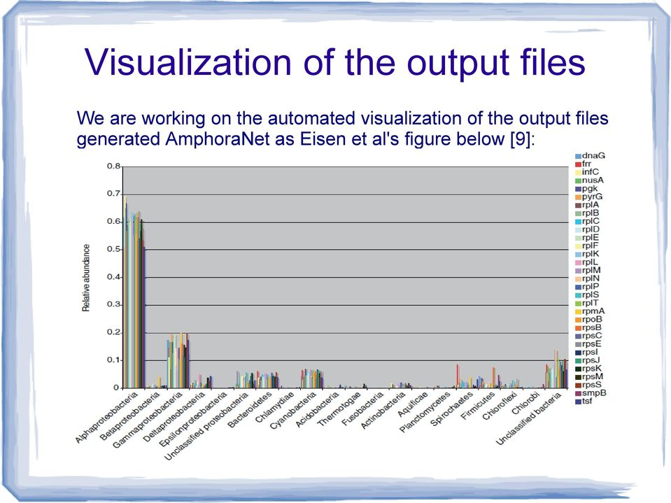 visualization of the output files