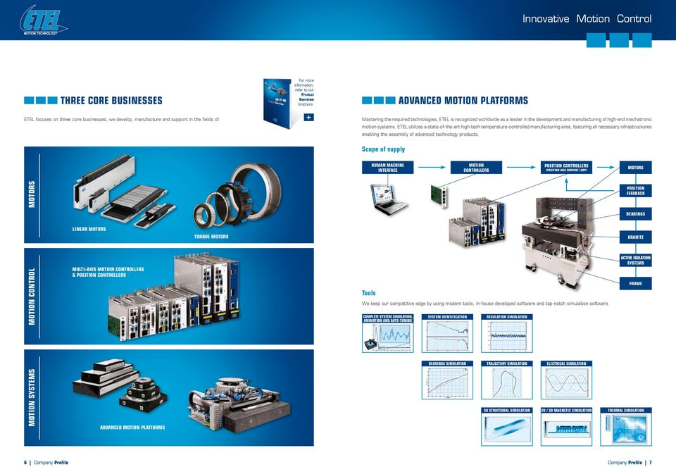 worldwide as a leader in the development and manufacturing of high-end mechatronic motion systems.