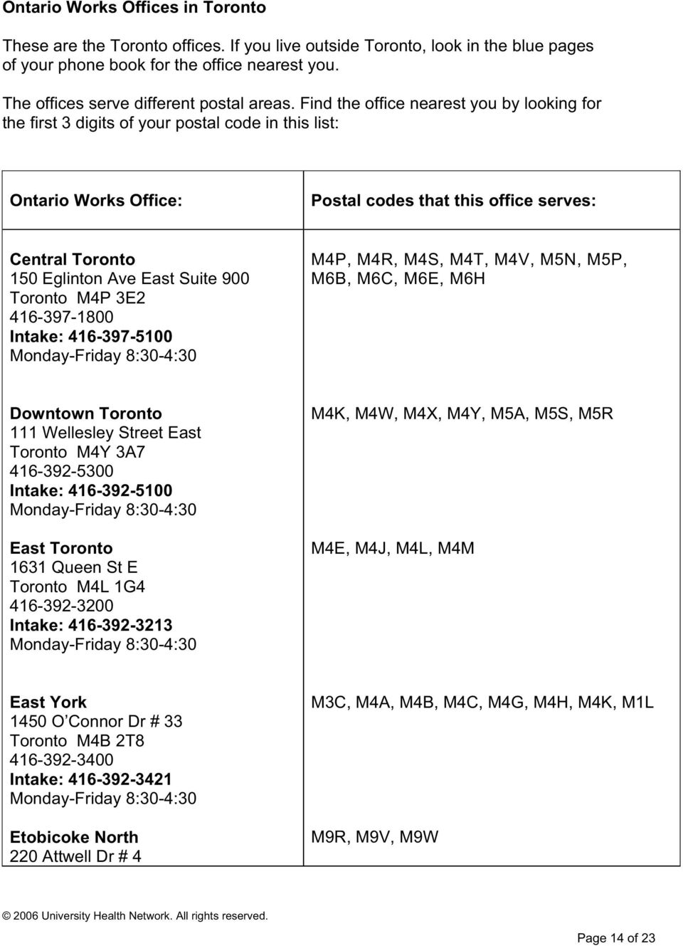 Find the office nearest you by looking for the first 3 digits of your postal code in this list: Ontario Works Office: Postal codes that this office serves: Central Toronto 150 Eglinton Ave East Suite