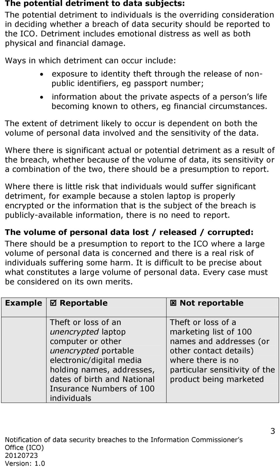 Ways in which detriment can occur include: exposure to identity theft through the release of nonpublic identifiers, eg passport number; information about the private aspects of a person s life