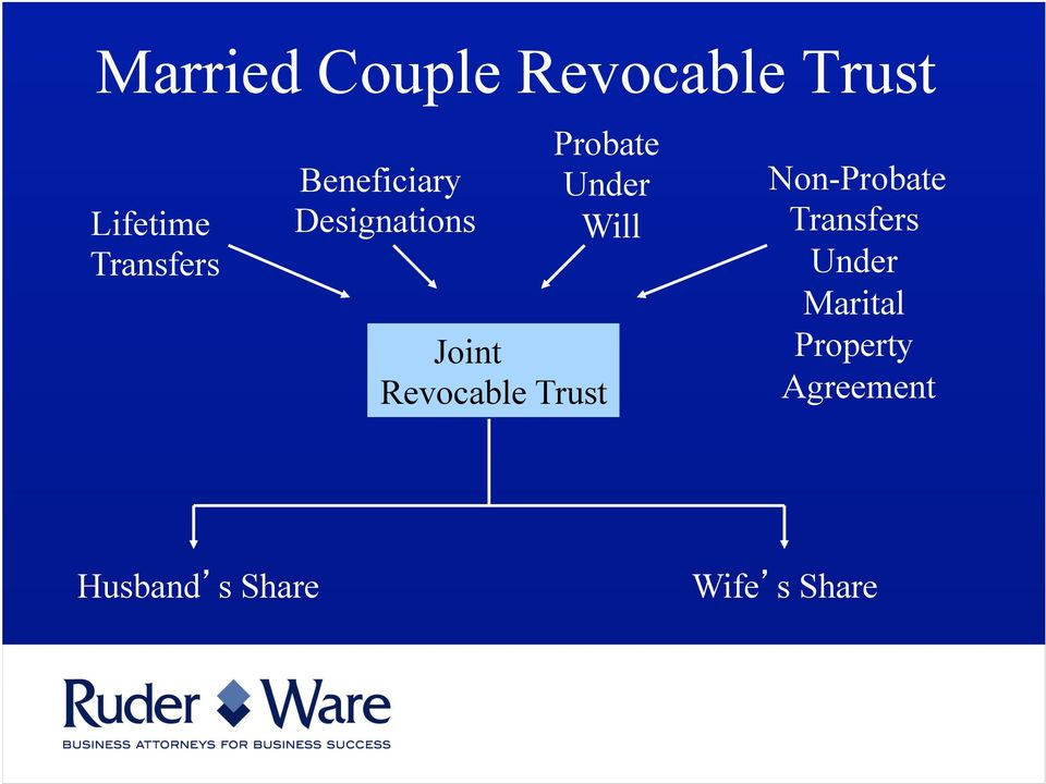Revocable Trust Non-Probate Transfers Under