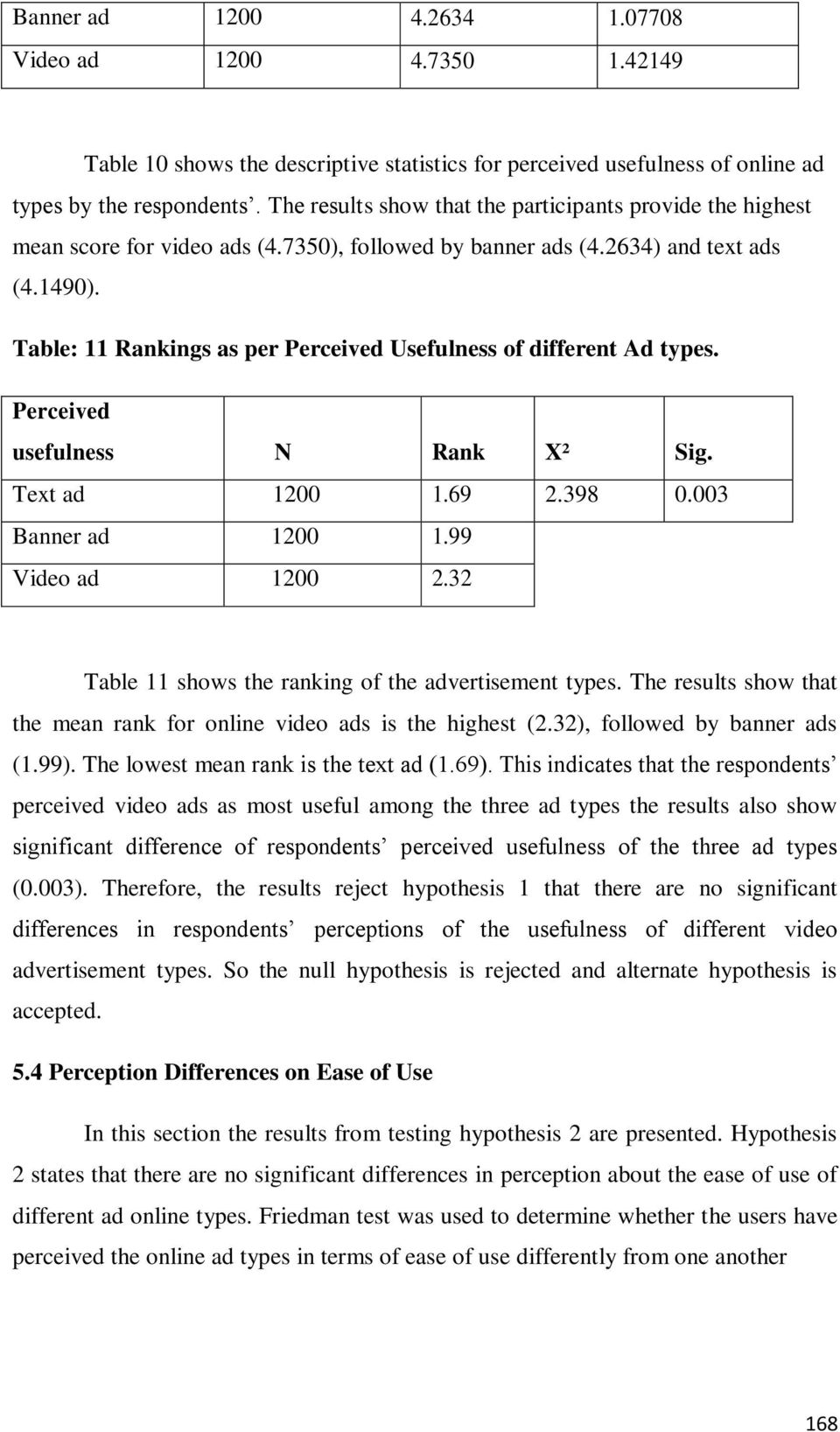 Table: 11 Rankings as per Perceived Usefulness of different Ad types. Perceived usefulness N Rank X² Sig. Text ad 1200 1.69 2.398 0.003 Banner ad 1200 1.99 Video ad 1200 2.