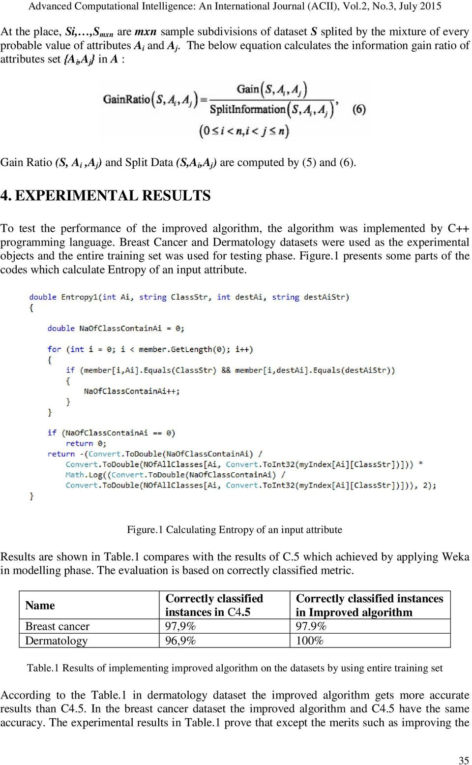 EXPERIMENTAL RESULTS To test the performance of the improved algorithm, the algorithm was implemented by C++ programming language.