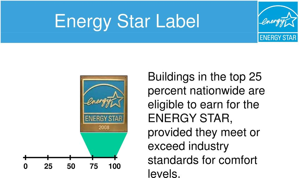 earn for the ENERGY STAR, provided d they meet
