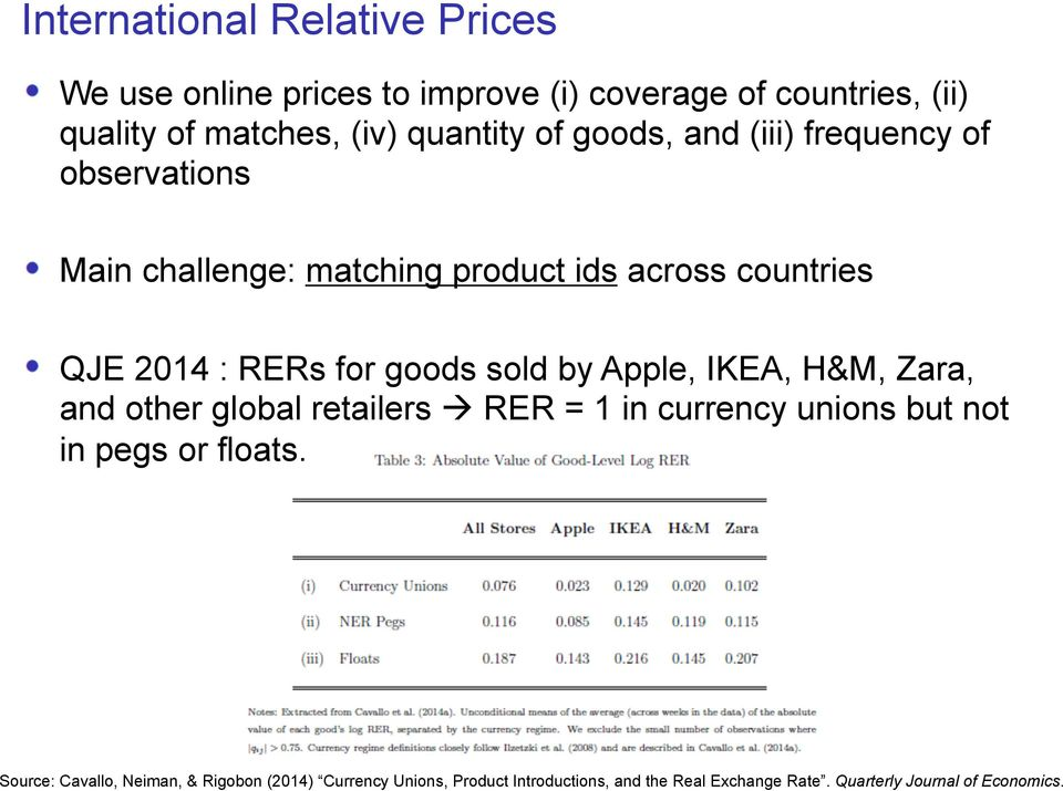sold by Apple, IKEA, H&M, Zara, and other global retailers à RER = 1 in currency unions but not in pegs or floats.