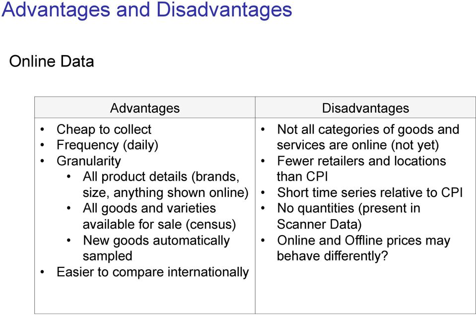 compare internationally Disadvantages Not all categories of goods and services are online (not yet) Fewer retailers and