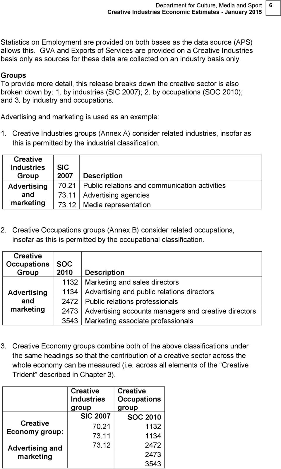 Groups To provide more detail, this release breaks down the creative sector is also broken down by: 1. by industries (SIC 2007); 2. by occupations (SOC 2010); and 3. by industry and occupations.