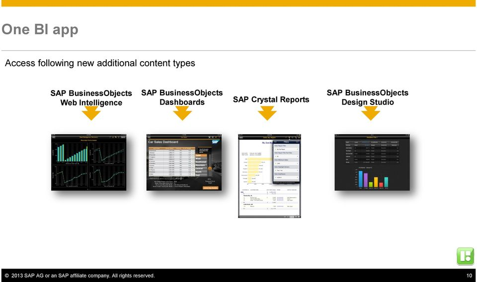 Dashboards SAP Crystal Reports SAP BusinessObjects Design