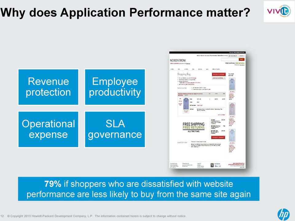 expense SLA governance 79% if shoppers who are