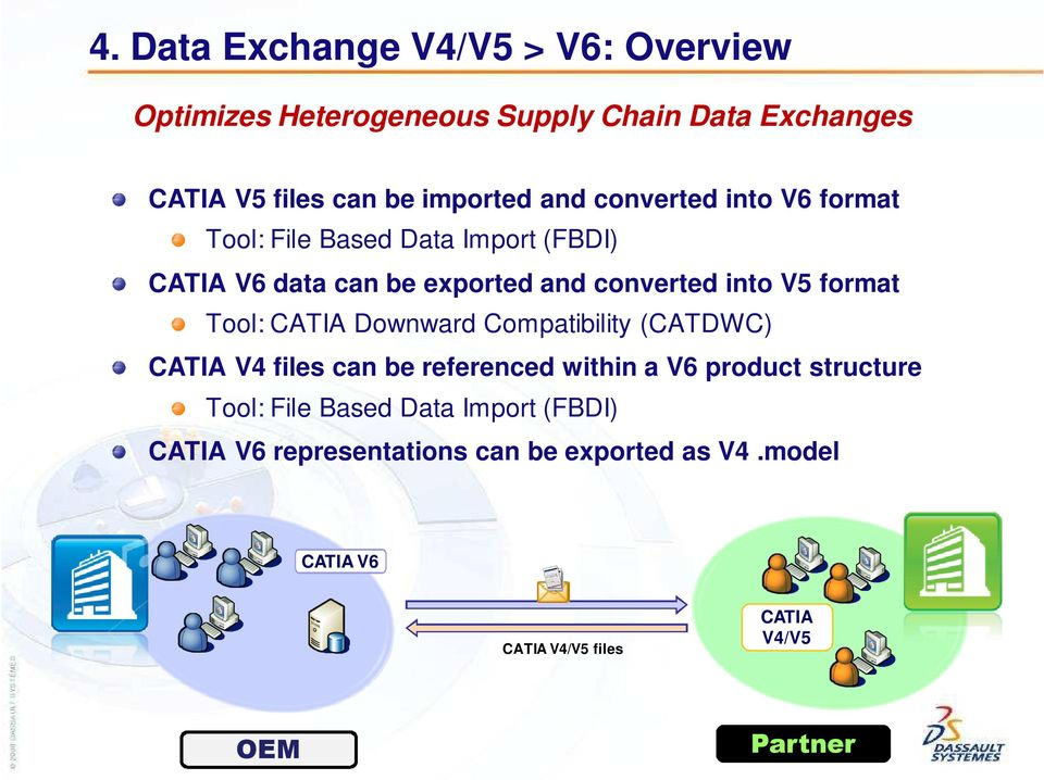 format Tool: CATIA Downward Compatibility (CATDWC) CATIA V4 files can be referenced within a V6 product structure Tool: