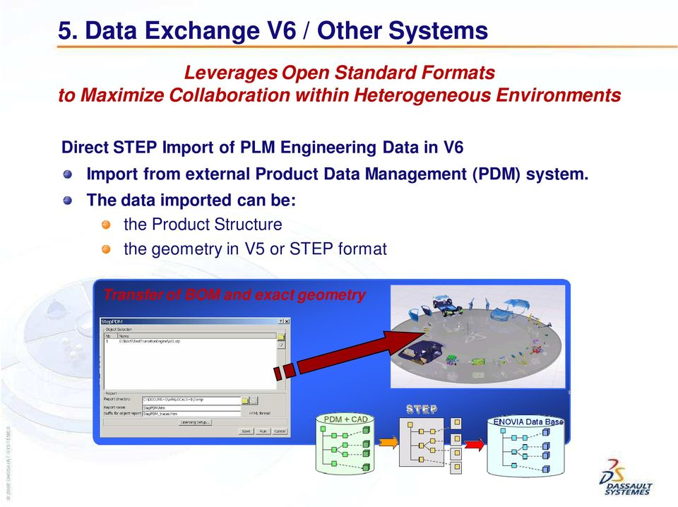 Data in V6 Import from external Product Data Management (PDM) system.