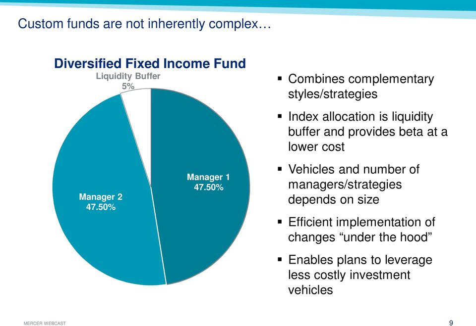 50% Combines complementary styles/strategies Index allocation is liquidity buffer and provides beta