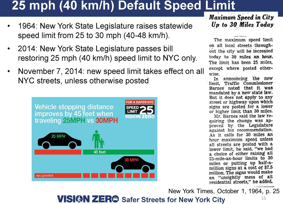 2014: New York State Legislature passes bill restoring 25 mph (40 km/h) speed