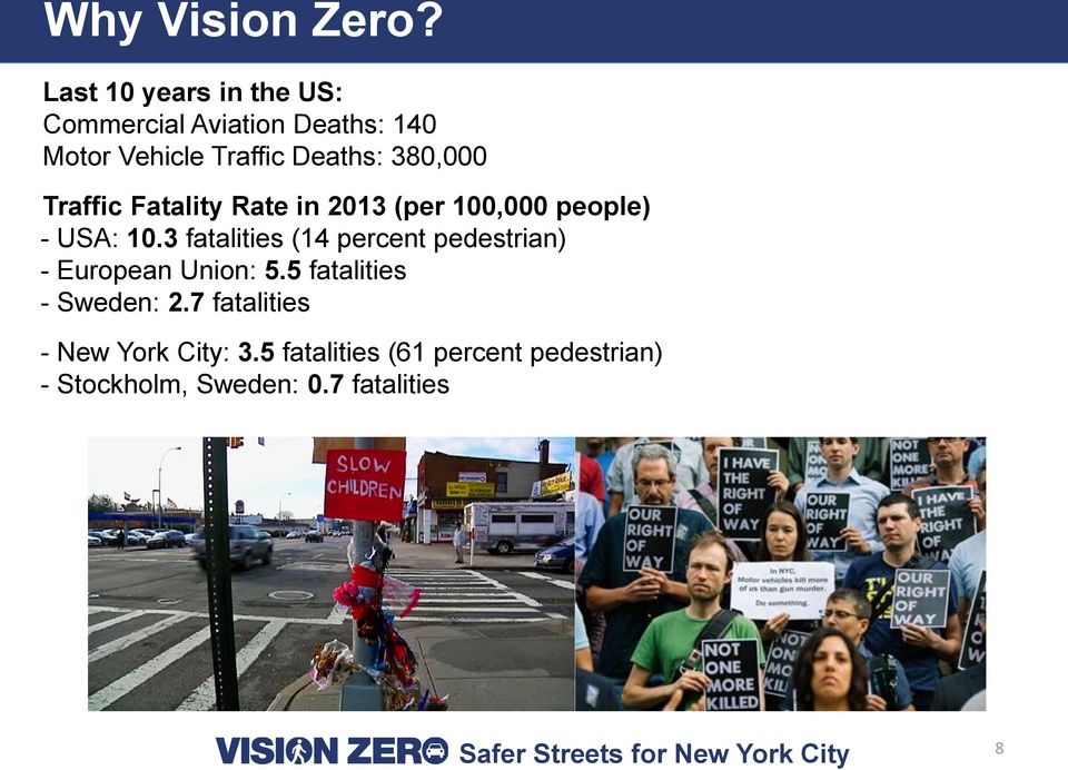 380,000 Traffic Fatality Rate in 2013 (per 100,000 people) - USA: 10.