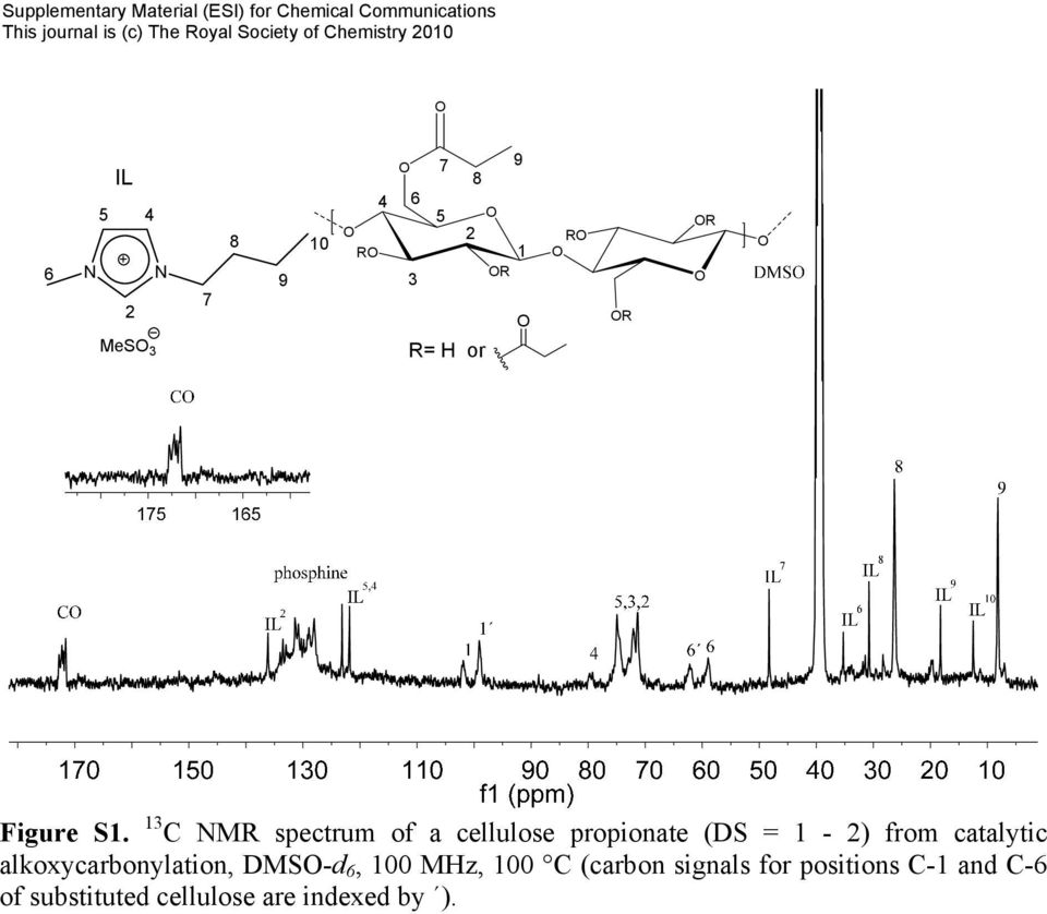 13 C NMR spectrum of a (DS = 1 - ) from catalytic
