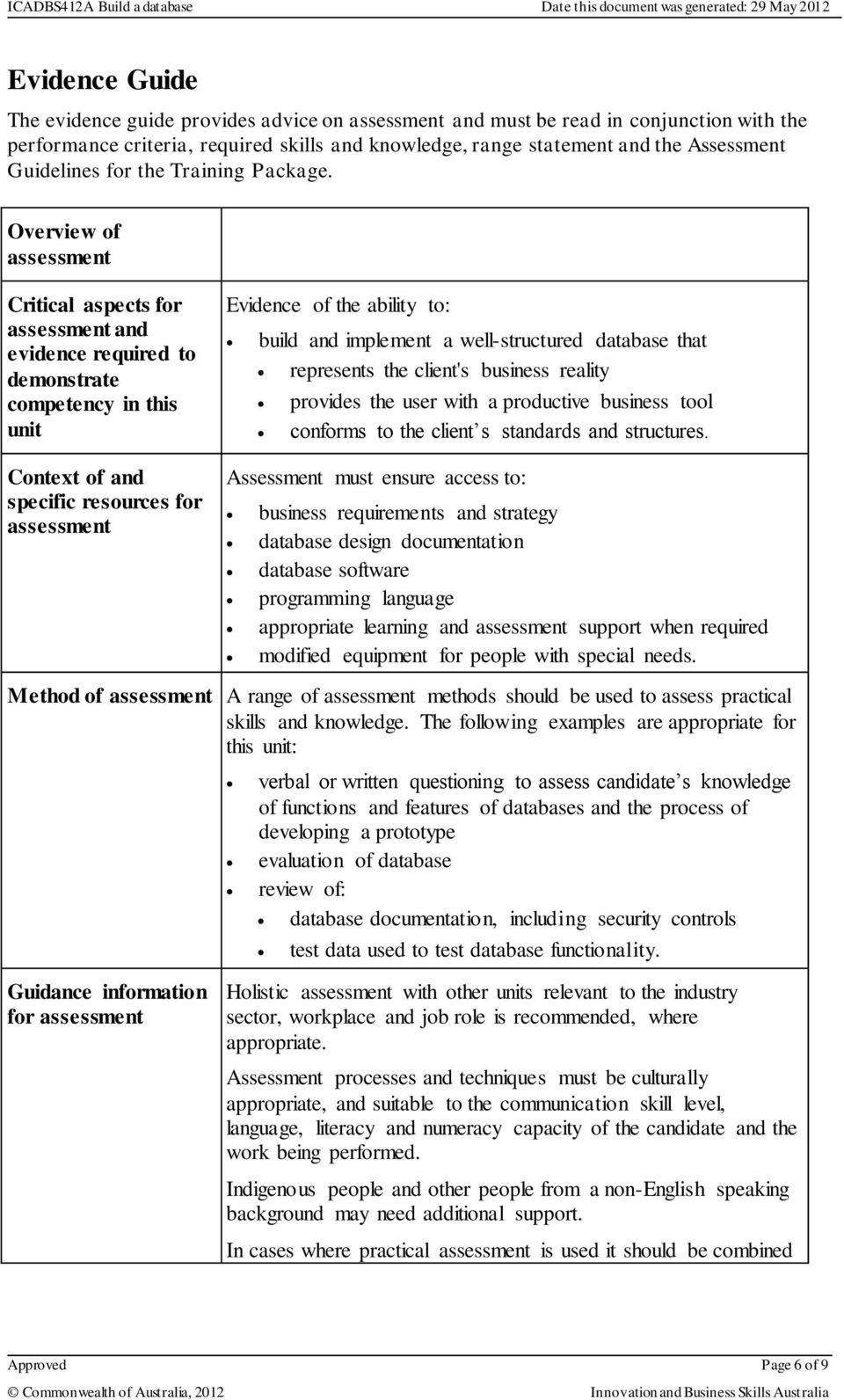 Overview of assessment Critical aspects for assessment and evidence required to demonstrate competency in this unit Evidence of the ability to: build and implement a well-structured database that