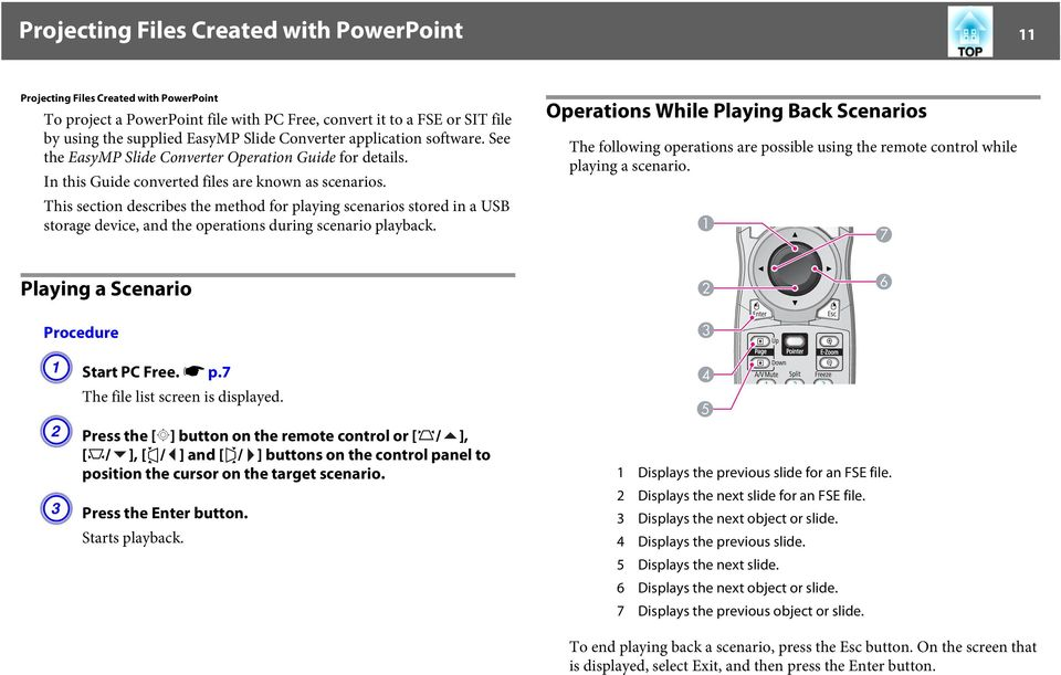 This section describes the method for playing scenarios stored in a USB storage device, and the operations during scenario playback.