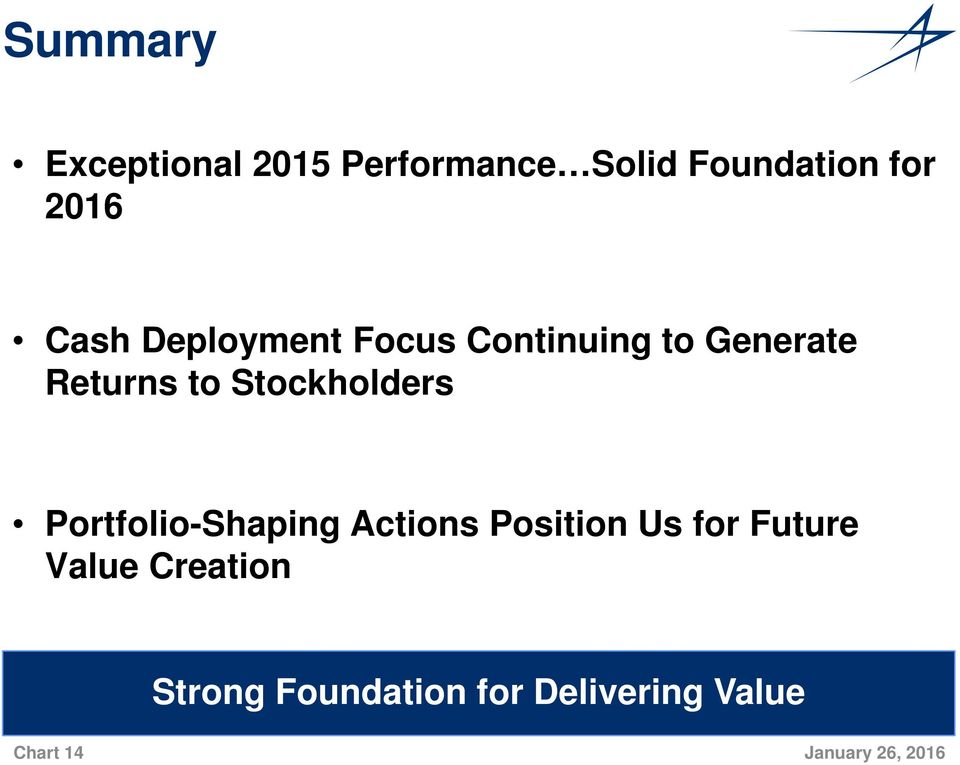 Stockholders Portfolio-Shaping Actions Position Us for Future