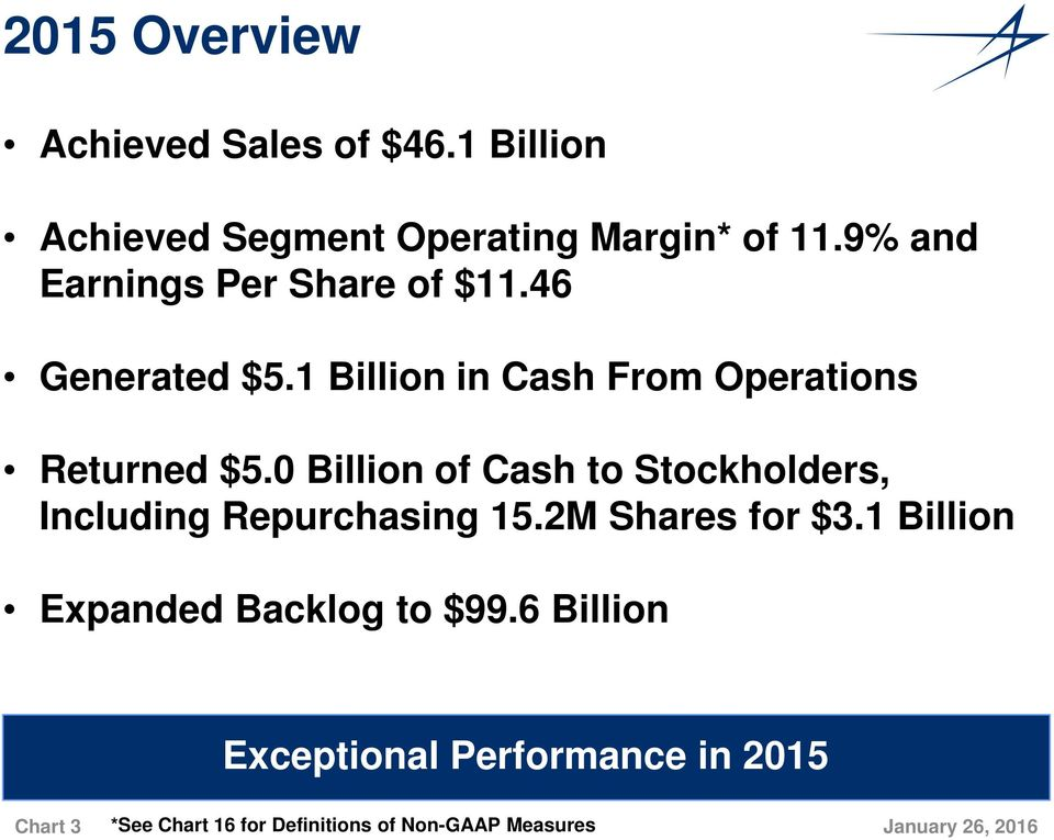 0 Billion of Cash to Stockholders, Including Repurchasing 15.2M Shares for $3.