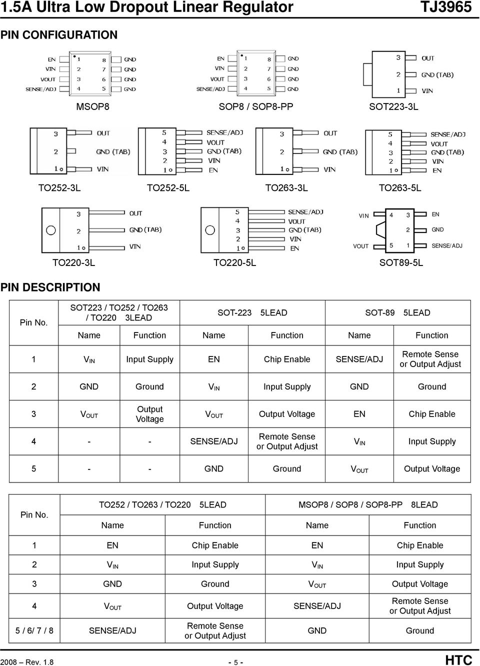 Supply Ground 3 V OUT Output Voltage V OUT Output Voltage Chip Enable 4 SSE/ADJ Remote Sense or Output Adjust V IN Input Supply 5 Ground V OUT Output Voltage Pin No.