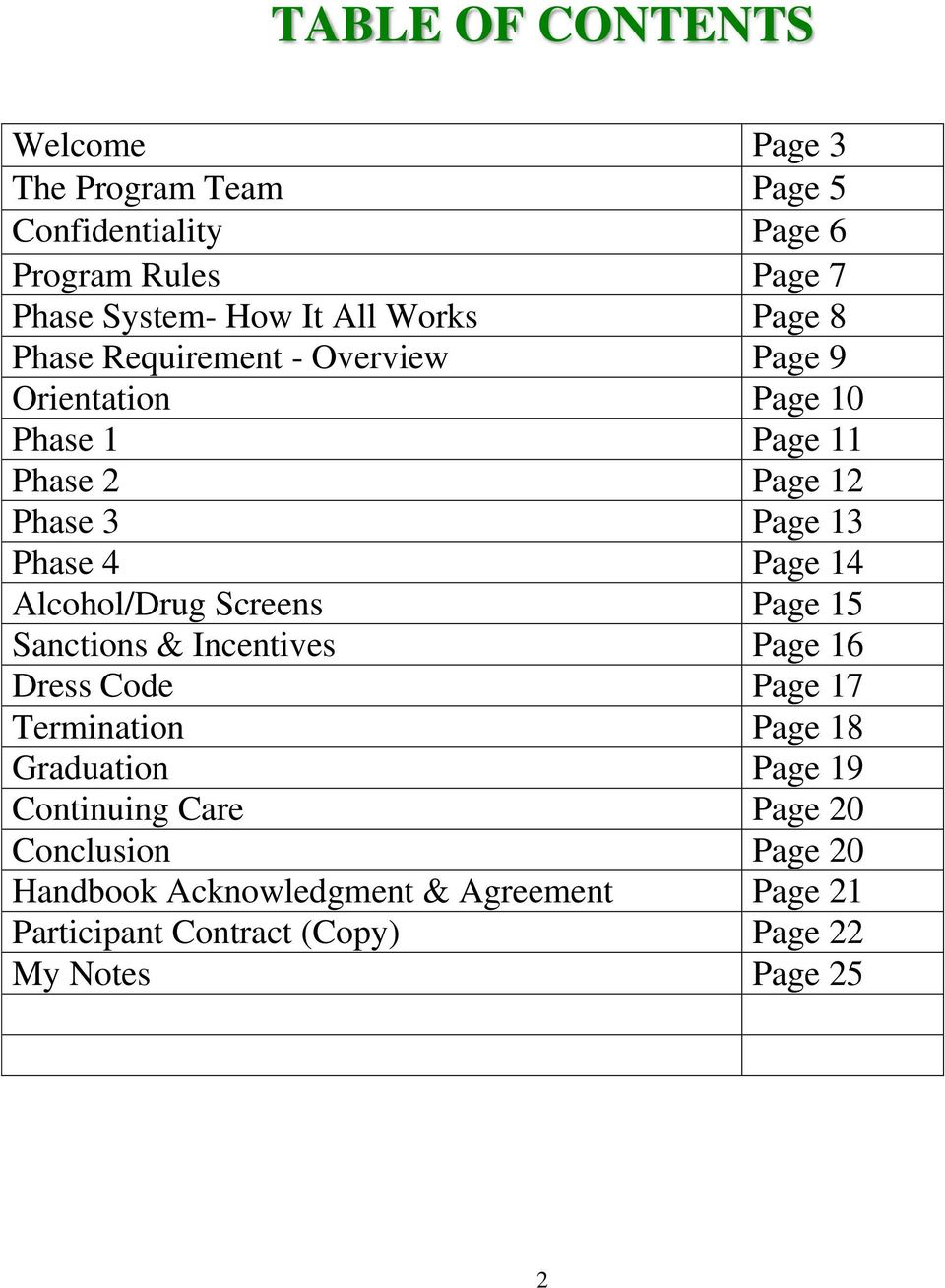 14 Alcohol/Drug Screens Page 15 Sanctions & Incentives Page 16 Dress Code Page 17 Termination Page 18 Graduation Page 19