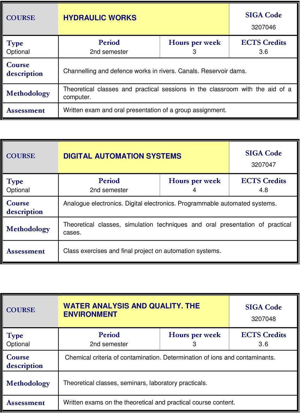 DIGITAL AUTOMATION SYSTEMS 3207047 Optional 2nd semester 4 4.8 Analogue electronics. Digital electronics. Programmable automated systems.