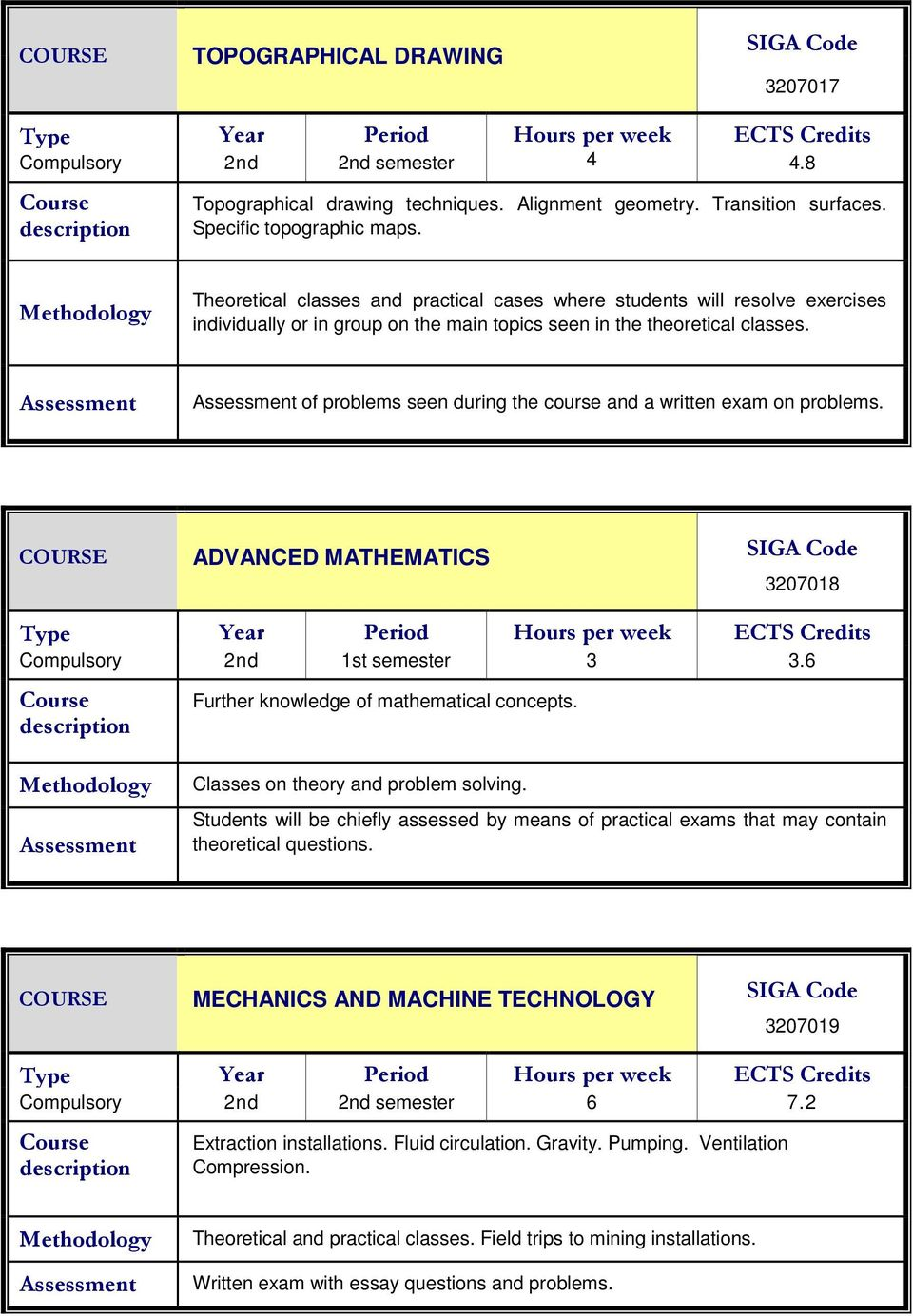 of problems seen during the course and a written exam on problems. ADVANCED MATHEMATICS 3207018 Compulsory 2nd 1st semester 3 3.6 Further knowledge of mathematical concepts.