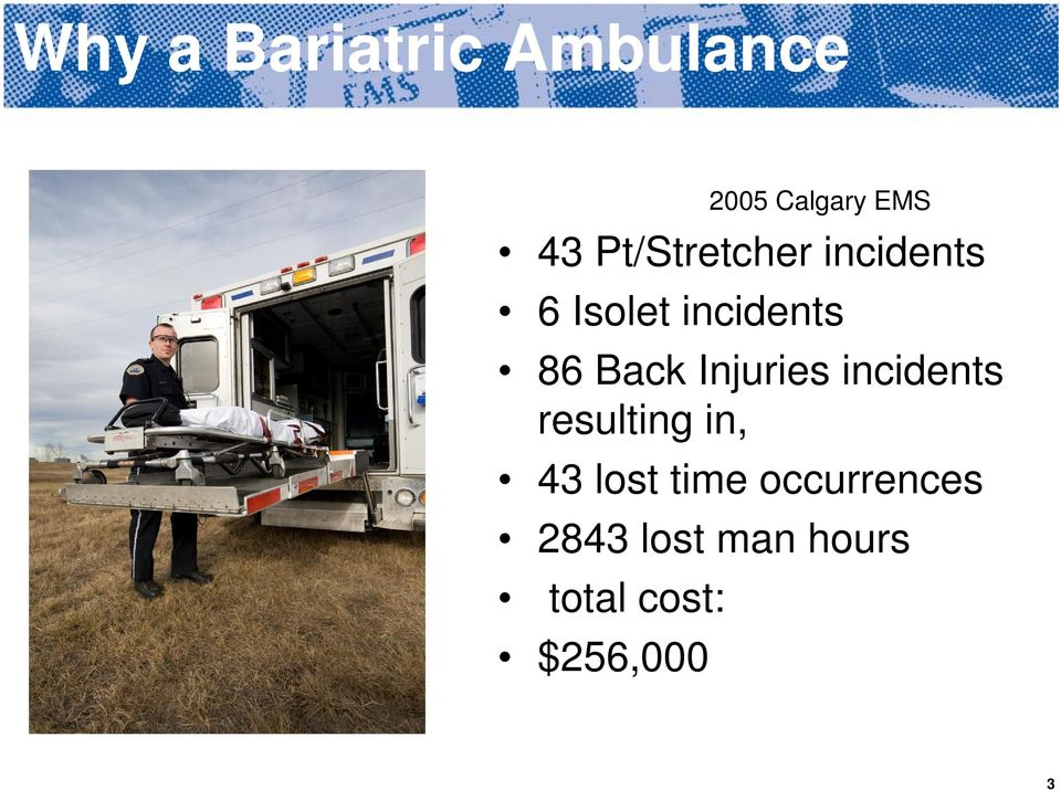 Back Injuries incidents resulting in, 43 lost time