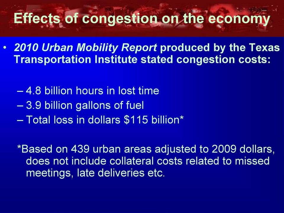 9 billion gallons of fuel Total loss in dollars $115 billion* *Based on 439 urban areas